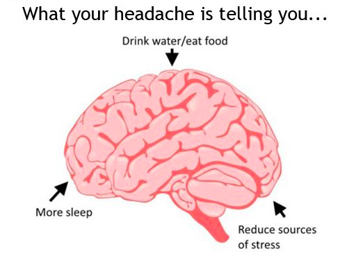 Is your oestrogen to blame for your headaches?